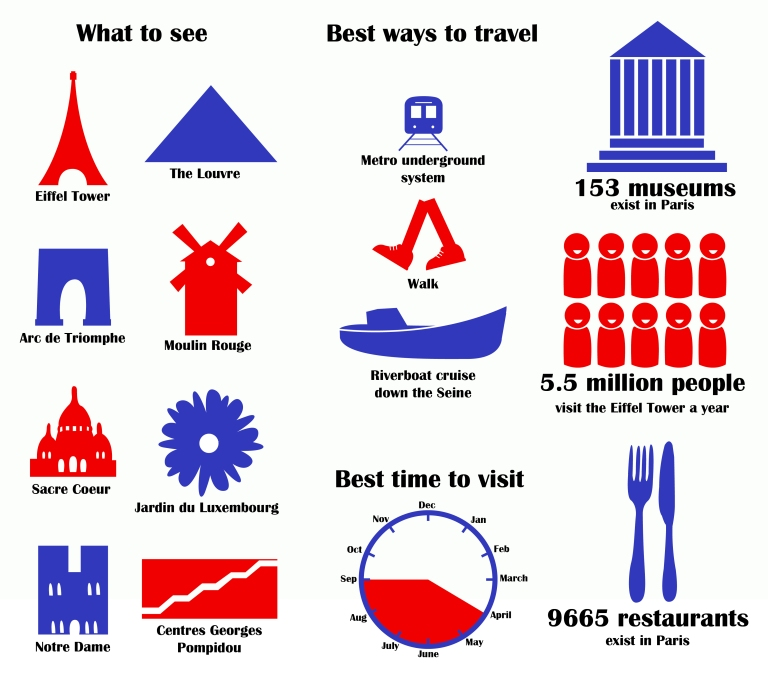 Paris infographic